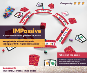 Example of one of the Cracker Games